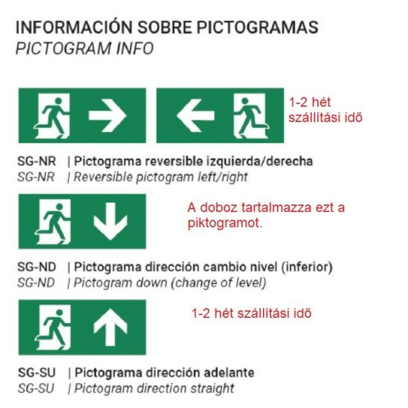 SG-K Escape Signal
